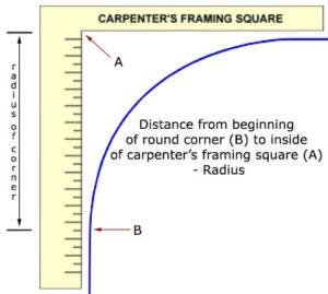 Aluminum Spa Cover Radius Measuring Guide